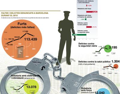 infograficep