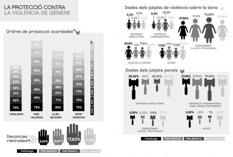 infografia_proteccio_dona
